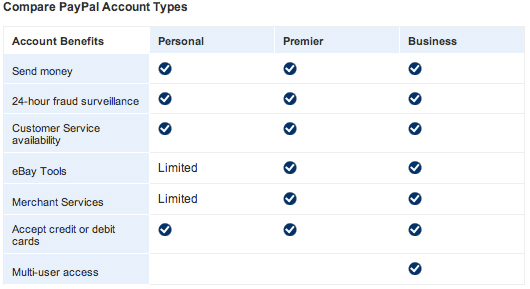 Paypal Account Type